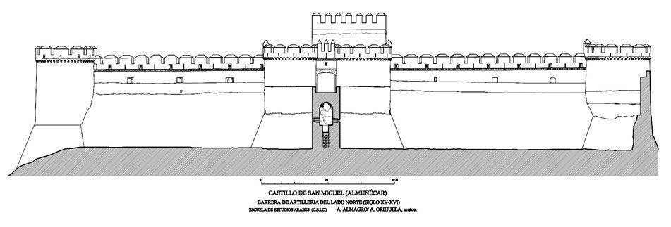Jueves Mínimos en la Cuesta del Chapiz. 9° Seminario: Fortificaciones en el Reino Nazarí. Arqueología y Restauración. 23 de febrero ALMUNÉCAR