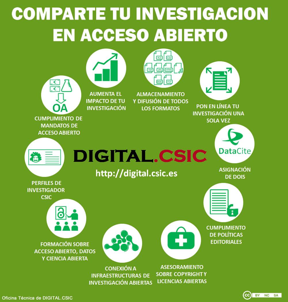 Campaña de Digital CSIC